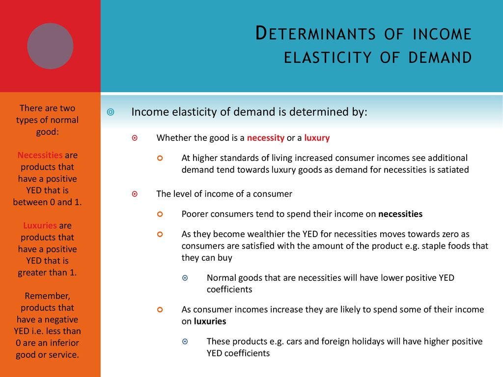 if the income elasticity coefficient is negative it means that