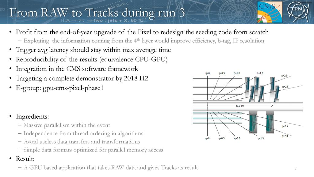 PATATRACK Accelerated Pixel Tracks at the HLT starting from