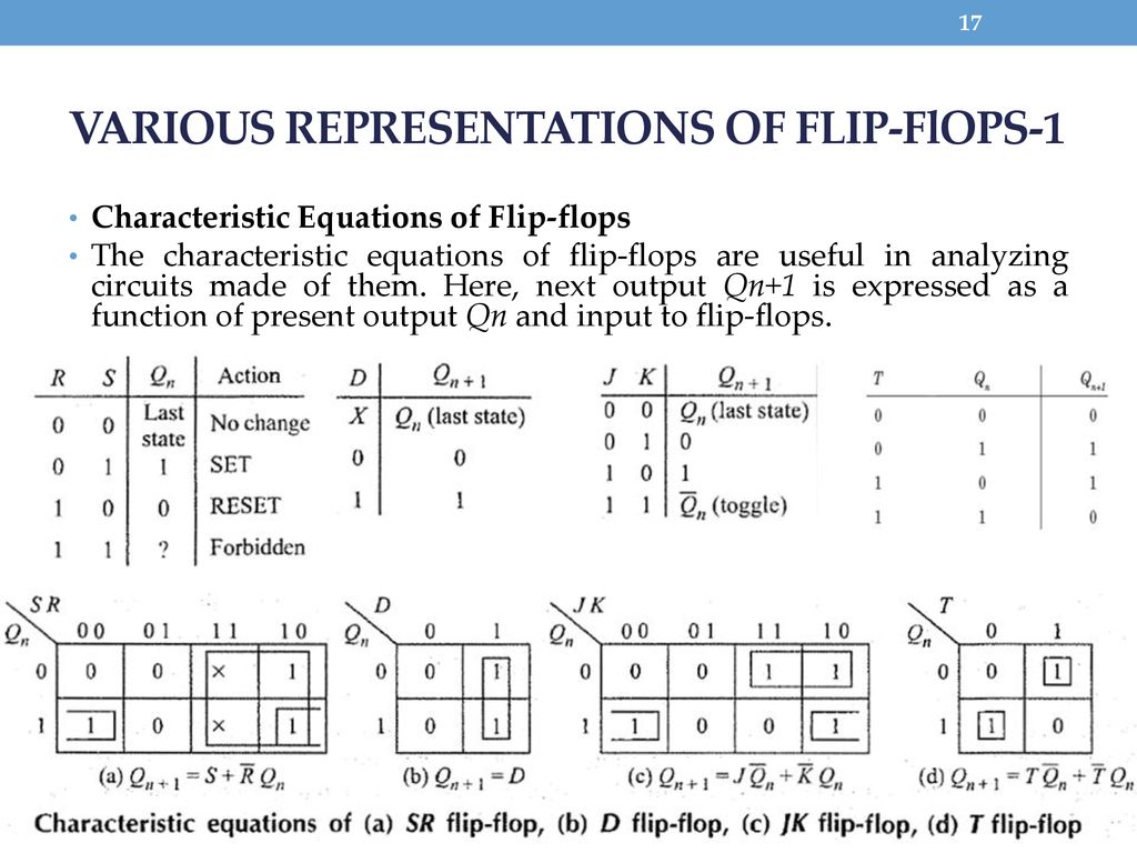 Flip Flops Registers And Counters Ppt Download Flop Circuit Of A Rs Built With D 2 The Jk Various Representations 1