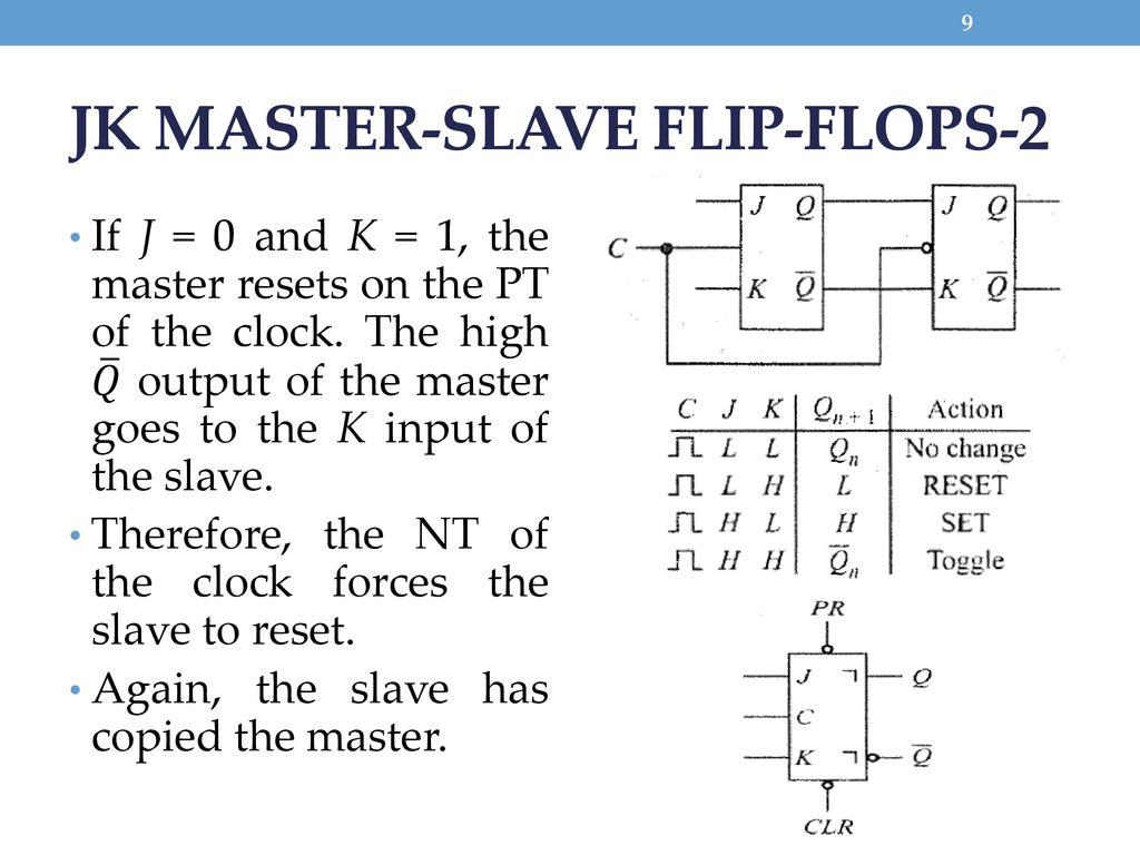 Flip Flops Registers And Counters Ppt Download How To Build Set Reset Flop Jk Master Slave 2
