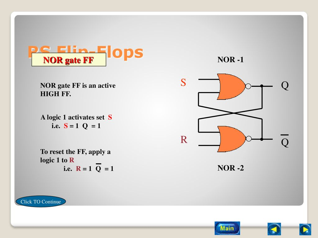 Flip Flop Ppt Download Circuit Of A Rs Built With D 2 The Jk Flops S Q R Nor Gate Ff 1
