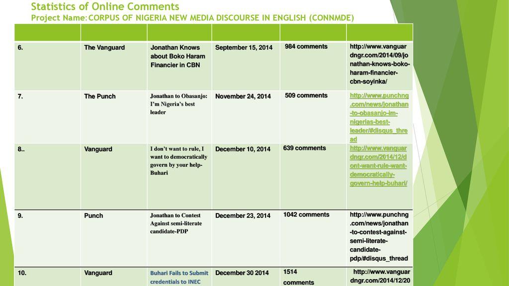 The Digital Media in Political Discourse in Nigeria - ppt