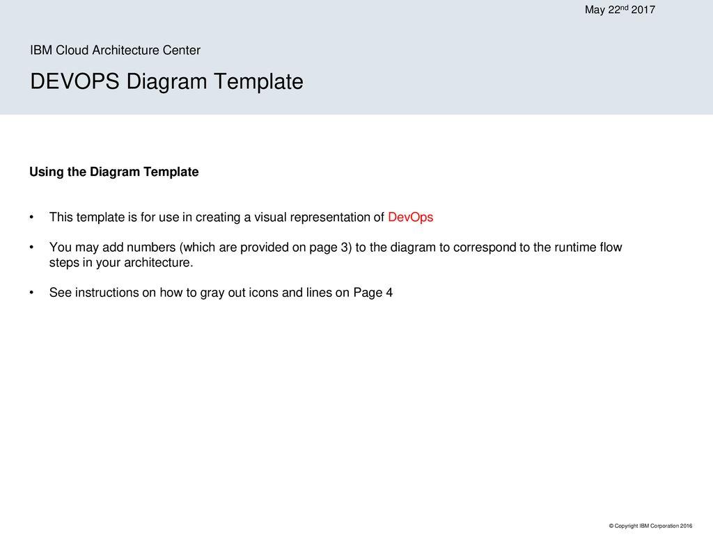 DEVOPS Diagram Template - ppt download