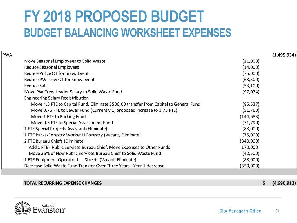 evanston fy 2018 proposed budget presentation ppt download