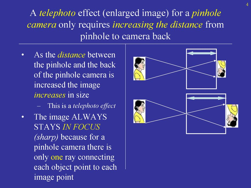 Optics Physics 4510 Photography M Goldman Ppt Download Pinhole Camera Diagram A Telephoto Effect Enlarged Image For Only Requires Increasing The Distance