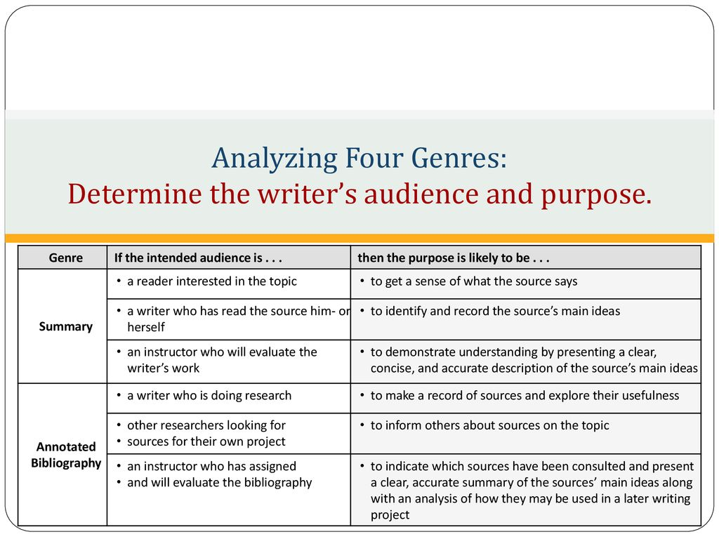 How to determine the genre of the poem