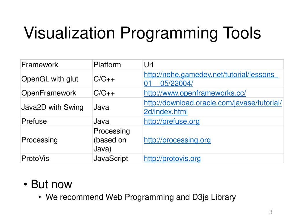 Web Programming for Visualization - ppt download