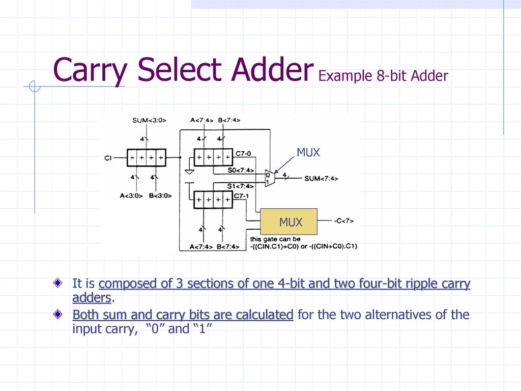 Parallel Adders Ppt Download 8 Bit Adder Circuit Diagram Carry Select Example
