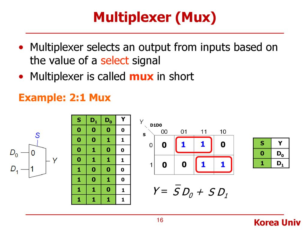 Comp211 Computer Logic Design Lecture 3 Combinational 2 Ppt Block Diagram Of N1 Multiplexer 16