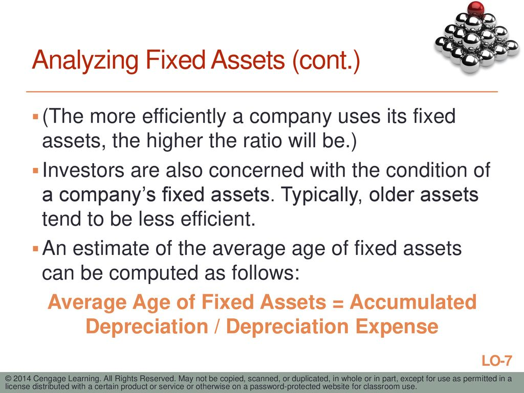 Estimation of fixed assets and efficiency of their use