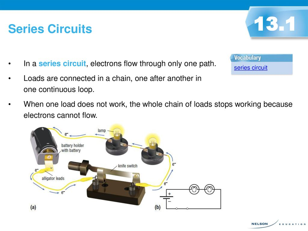 Electrical Quantities In Circuits Ppt Download Electric Circuit With Switch Battery And Lamp A Series 3