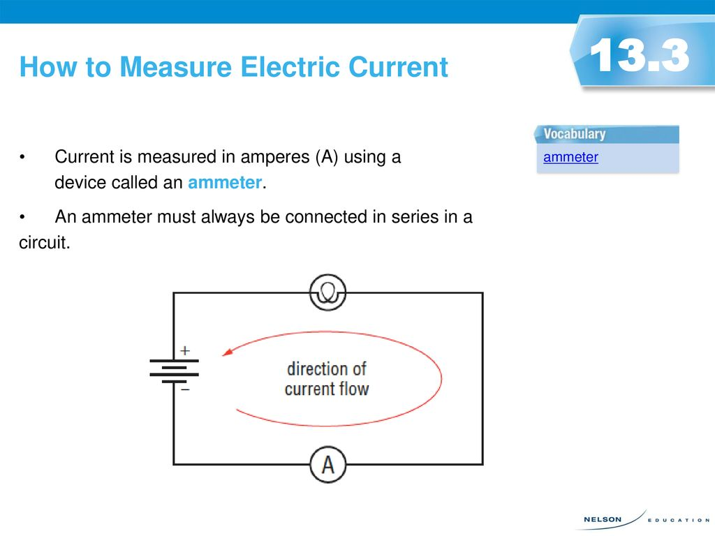 Electrical Quantities In Circuits Ppt Download Measurements Electric Circuit How To Measure Current