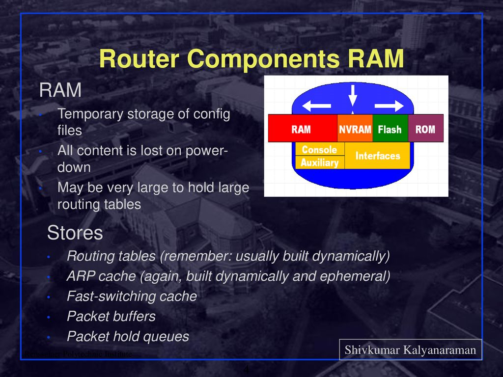 Real-Life Hardware: Cisco - ppt download