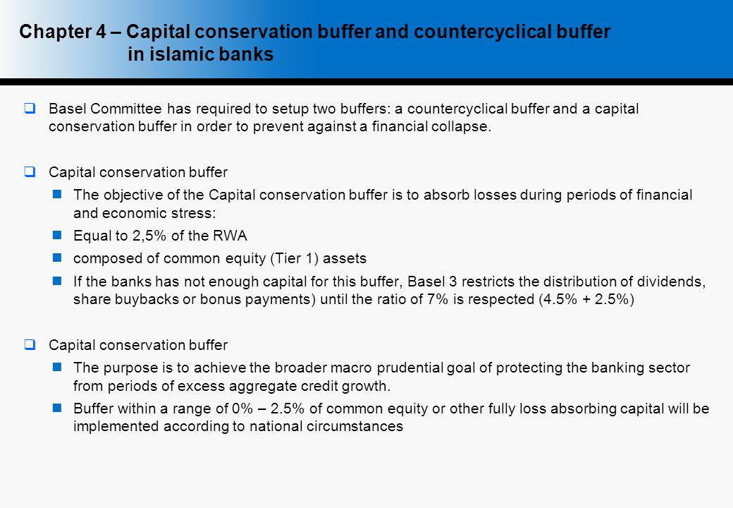 Chapter 4 – Capital conservation buffer and countercyclical buffer in islamic banks