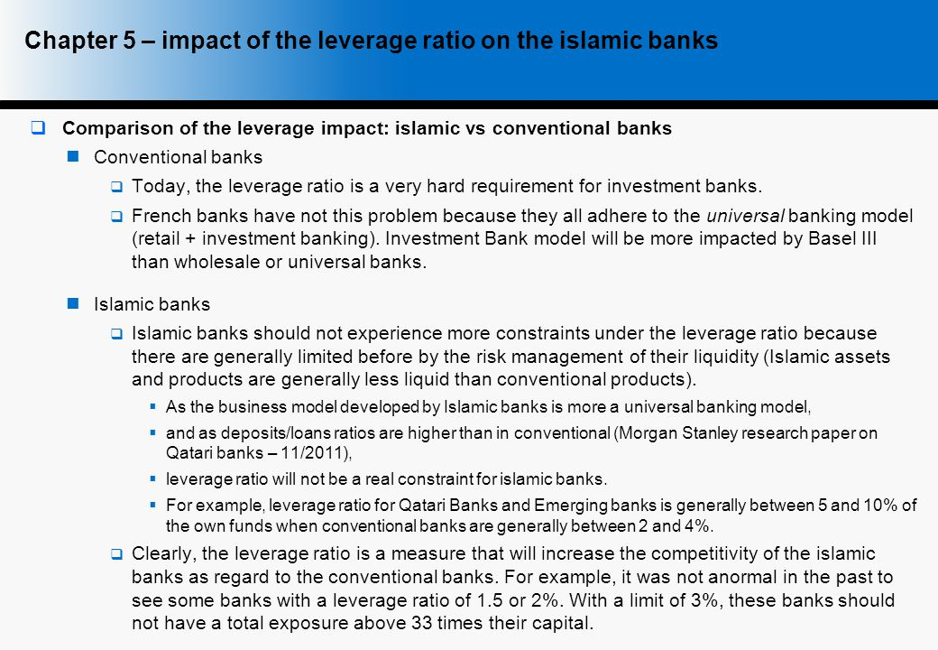 Chapter 5 – impact of the leverage ratio on the islamic banks