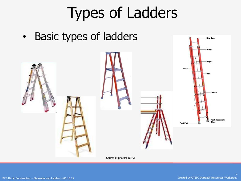Fire service ladders firefighter ii. Ppt video online download.