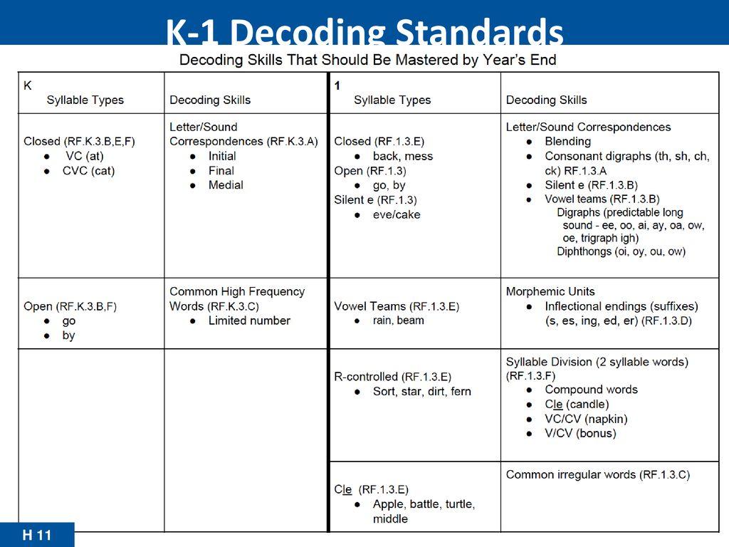 Grades K-1 MATERIALS NEEDED FOR PRESENTATION: - ppt download