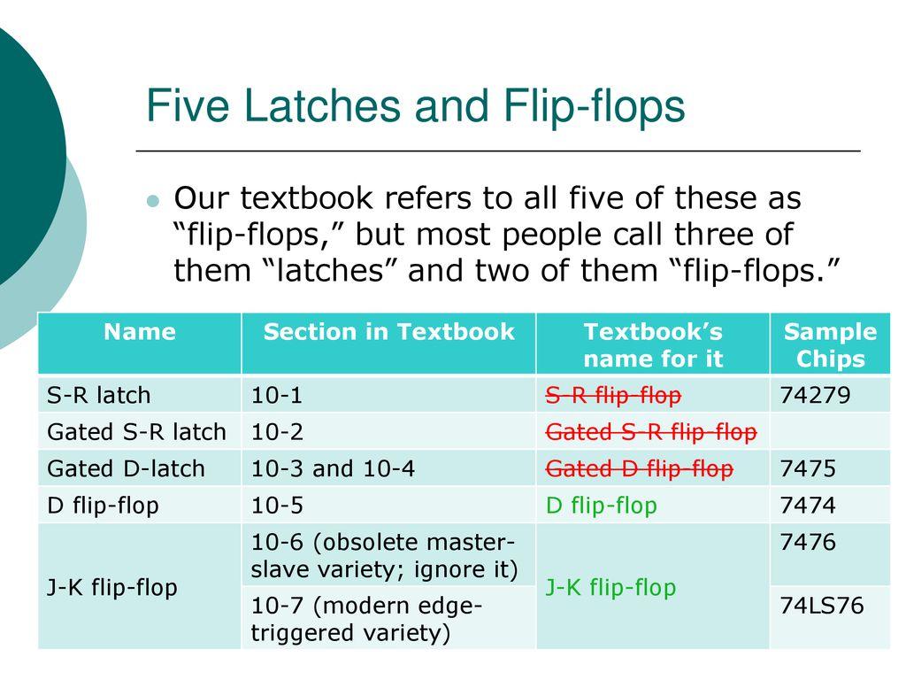 Eet 1131 Unit 10 Flip Flops And Registers Ppt Download D Flop 7474 Logic Diagram Five Latches