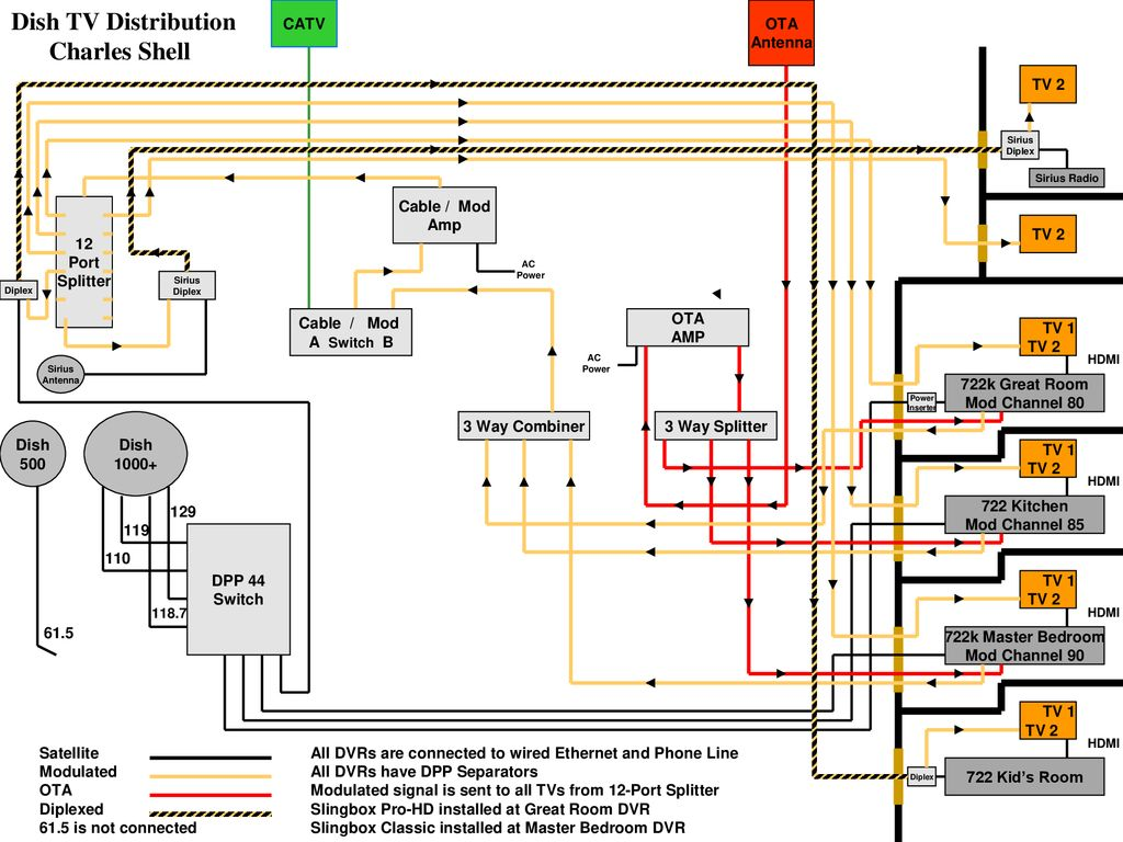 dish network wiring diagrams 1tv