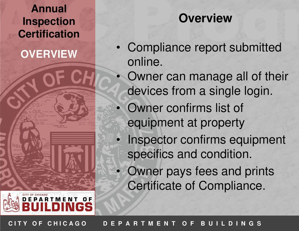 Annual Inspection Certification Program Ppt Download