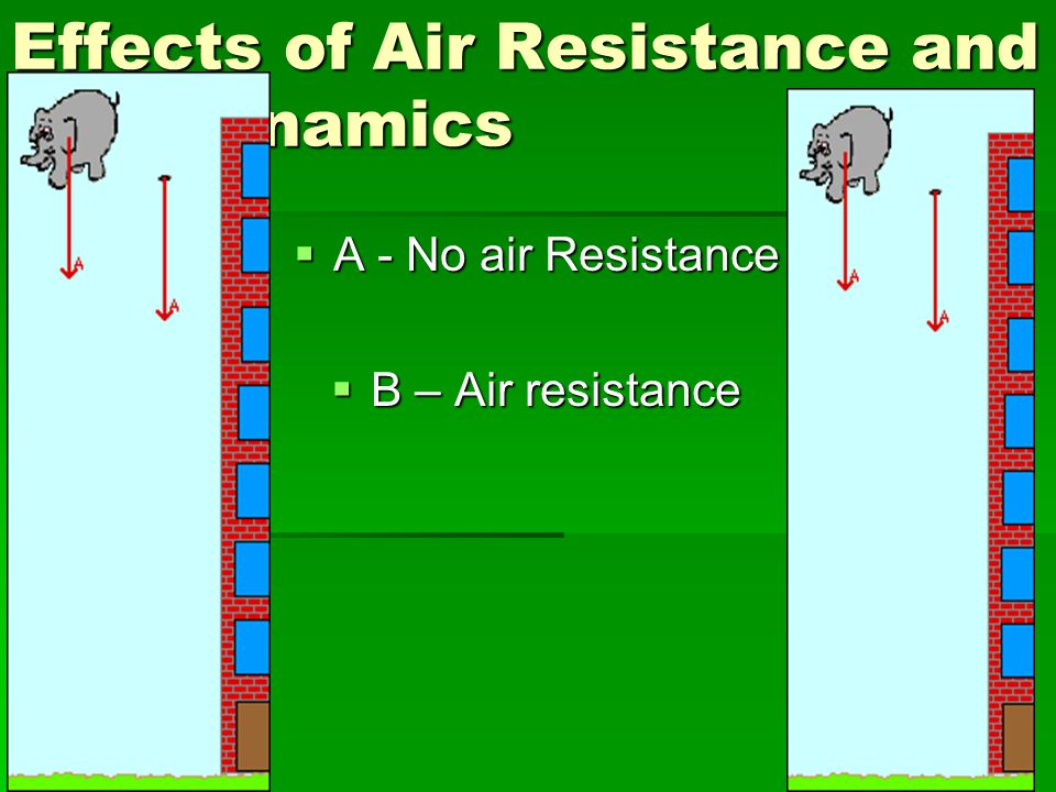 Effects of Air Resistance and Aerodynamics