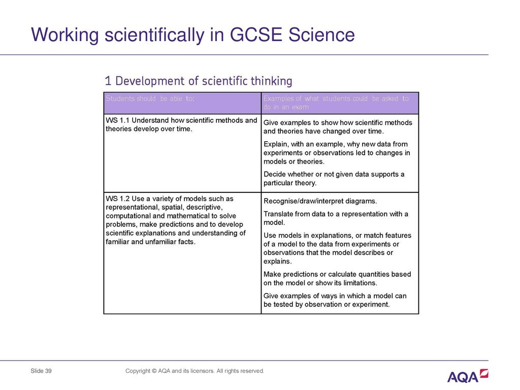 Preparing To Teach New Science Gcse Specifications Ppt Download Circuit Diagram Working Scientifically In