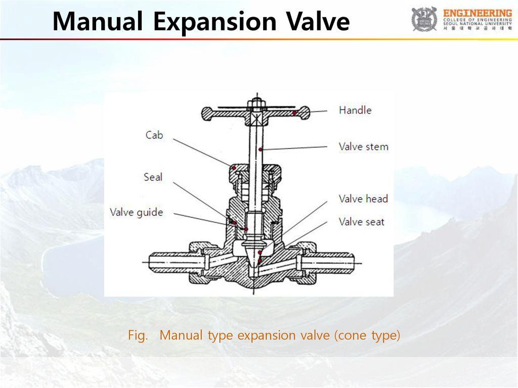Environmental Thermal Engineering Ppt Download Expansion Valve Diagram Manual