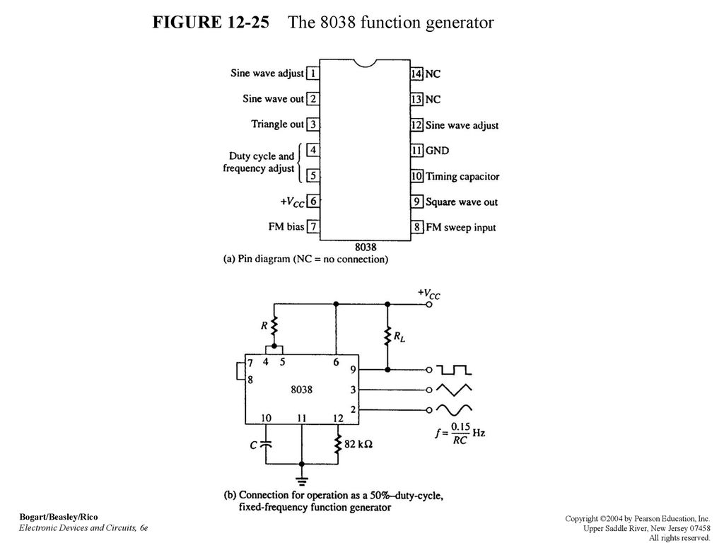 Wave Generation And Shaping Ppt Download Sine Schematic Circuit Diagram Figure The 8038 Function Generator