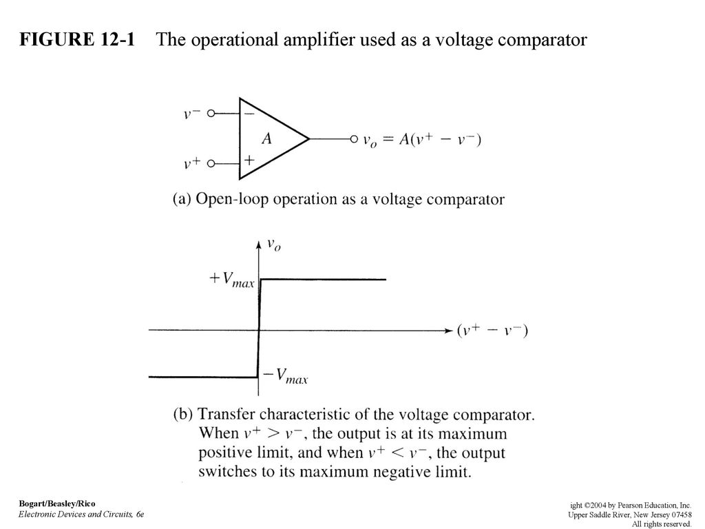 Wave Generation And Shaping Ppt Download Voltage Comparator Circuits Schematic Figure 12 1 The Operational Amplifier Used As A
