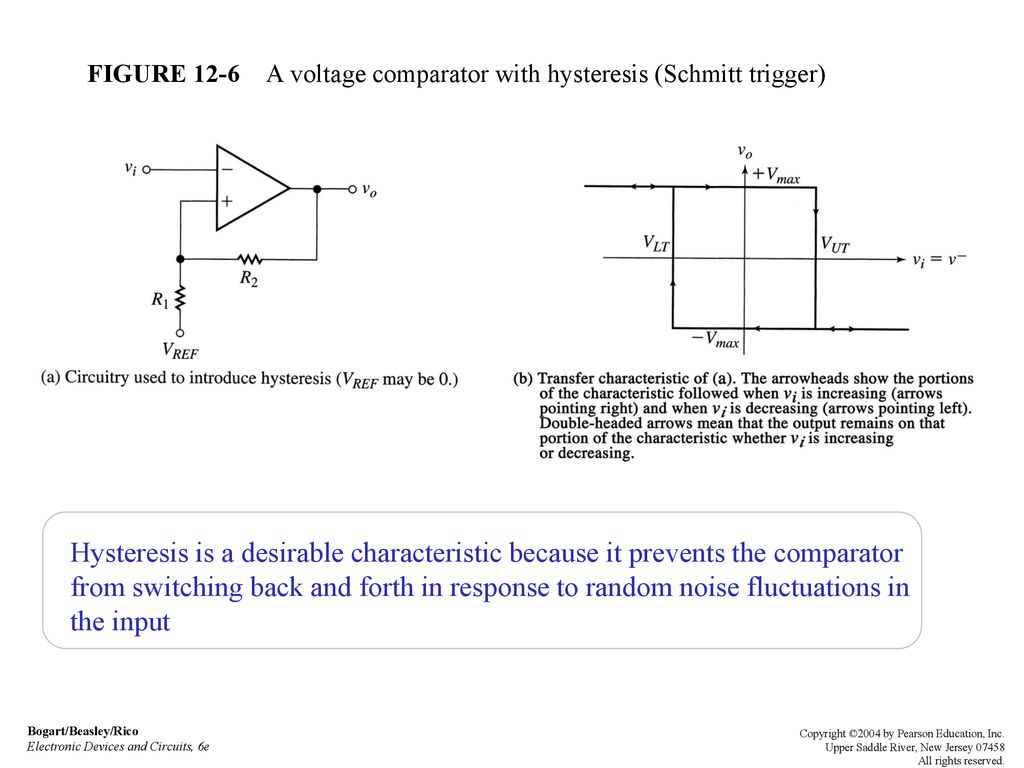 Wave Generation And Shaping Ppt Download Voltage Comparator Circuits Schematic Figure 12 6 A With Hysteresis Schmitt Trigger