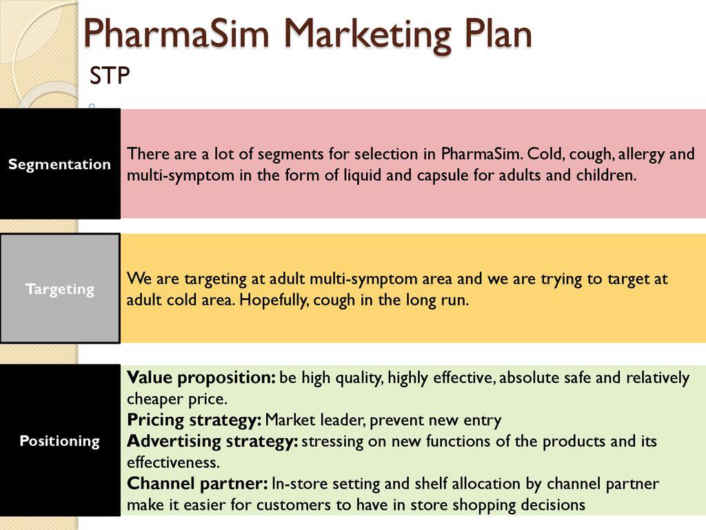 pharmasim marketing plan