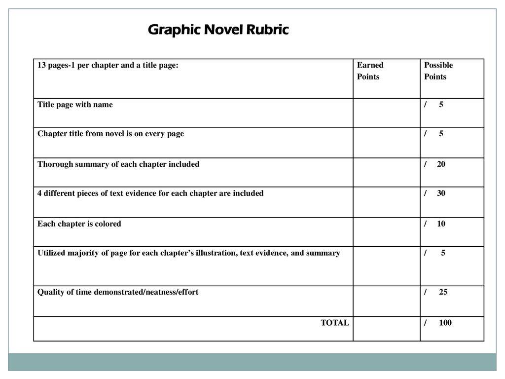 graphic novel rubric