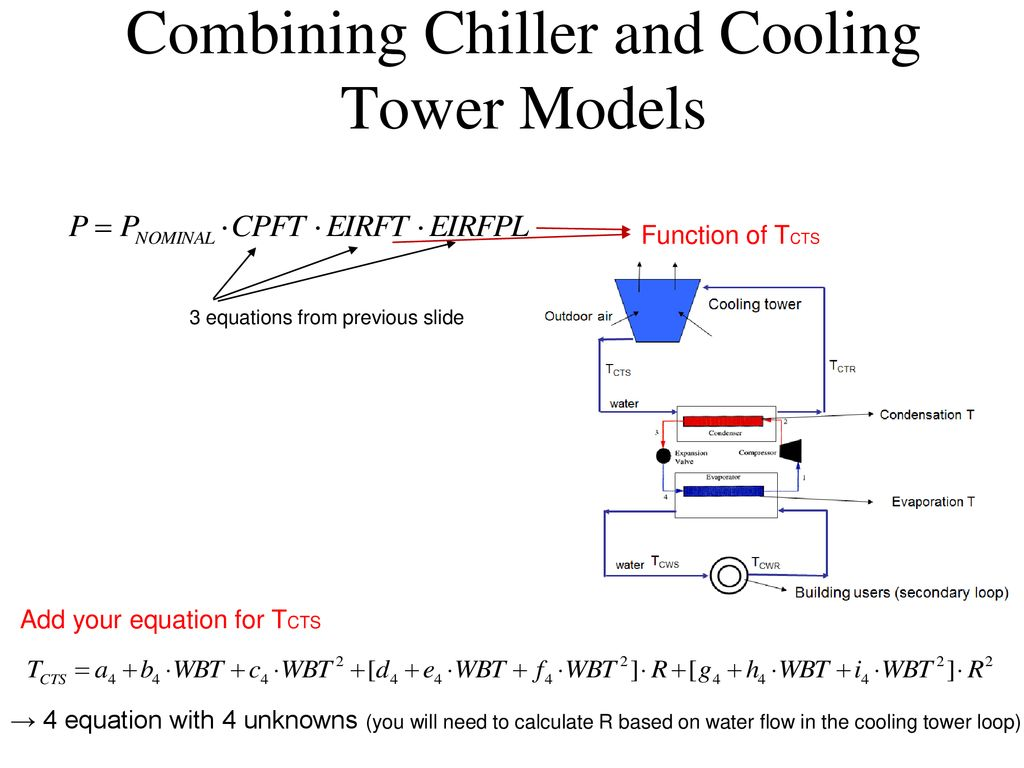 Lecture Objectives: Continue with cooling towers - ppt download