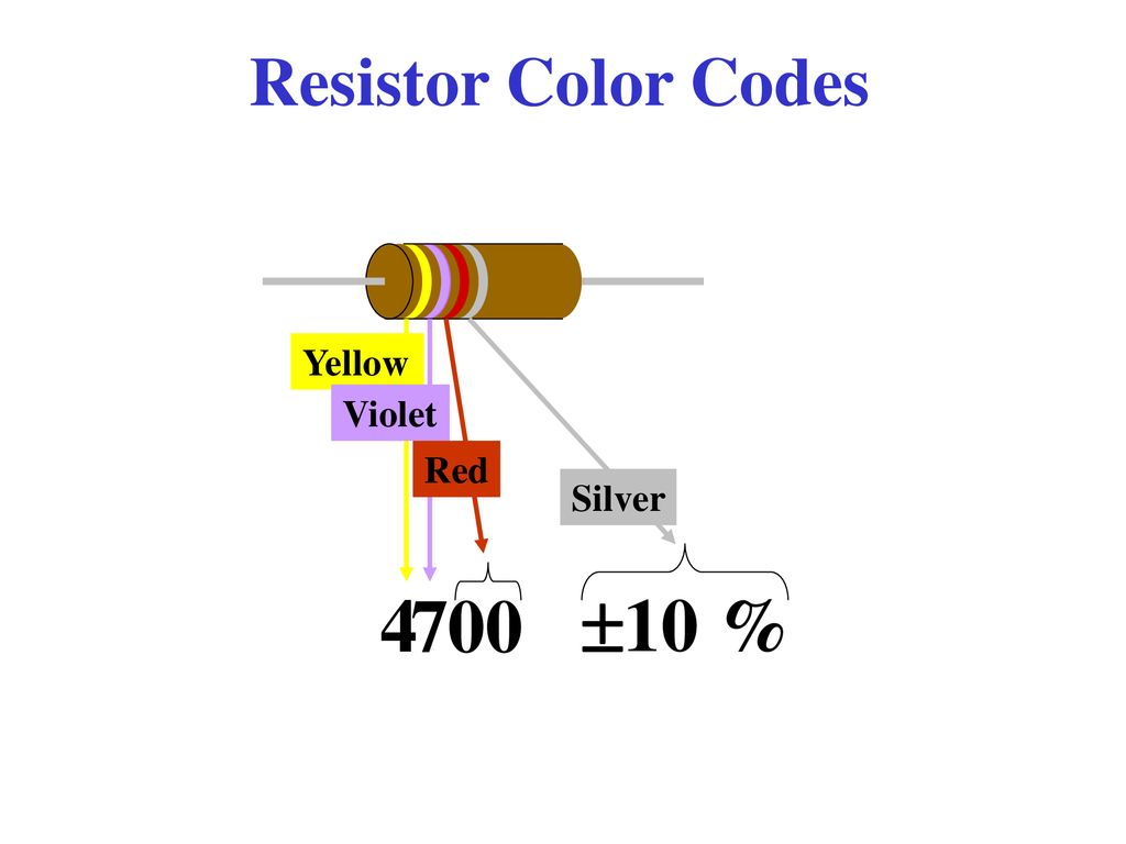 Principles Applications Ppt Download Resistor Color Code Diagram 12 Codes Yellow 4 7 Violet 00 Red 10 Silver