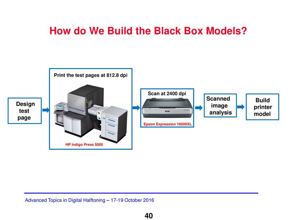 23 Printer Model Based Halftoning Ppt Download Black Box Relationship Diagram How Do We Build The Models