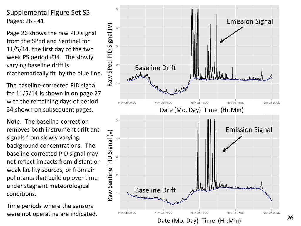 Supplemental Information Page Number Range Ppt Download Spod Wiring Diagram 26