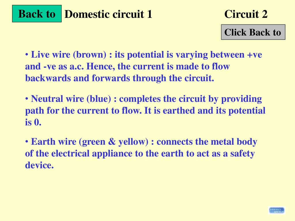 Basic Definitions Power 1 Circuit 2 Ppt Download Ac Wire Colors Canada 11 Back