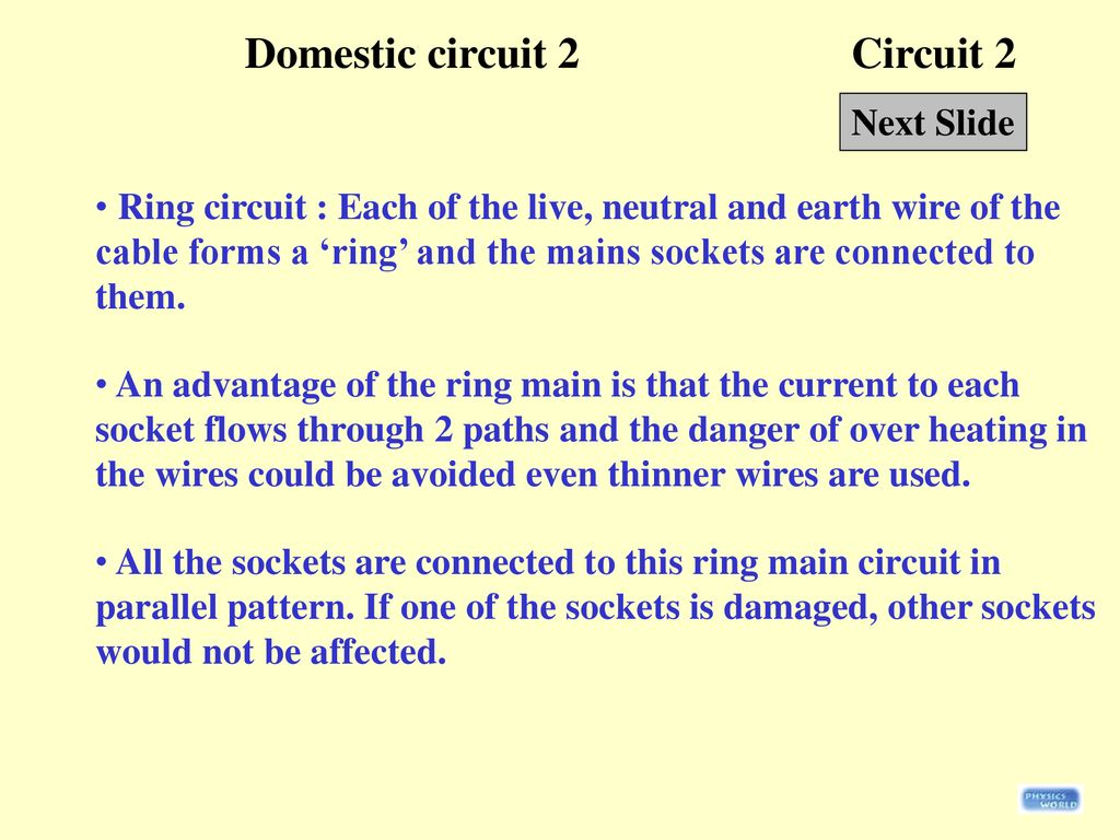 Basic Definitions Power 1 Circuit 2 Ppt Download Wiring Mains Socket 15 Domestic
