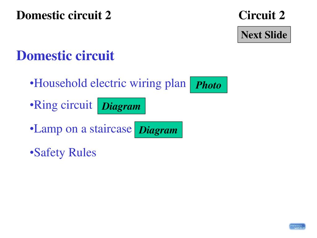 Basic Definitions Power 1 Circuit 2 Ppt Download Ringcircuit 4 Domestic