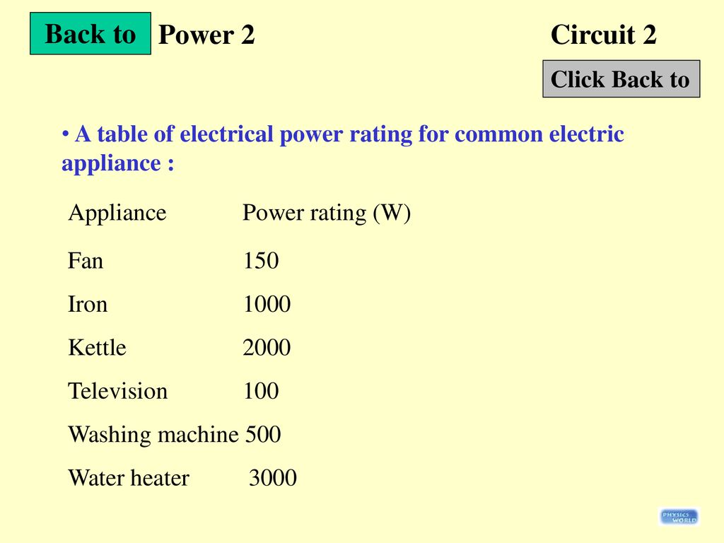 Basic Definitions Power 1 Circuit 2 Ppt Download Table Fan Back To Click