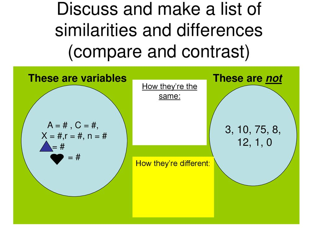 Variables, Algebraic Expressions, and Simple Equations - ppt download