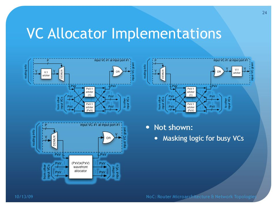 VC Allocator Implementations