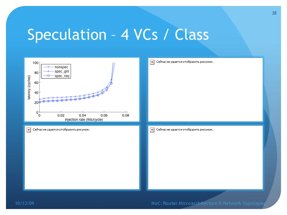Speculation – 4 VCs / Class