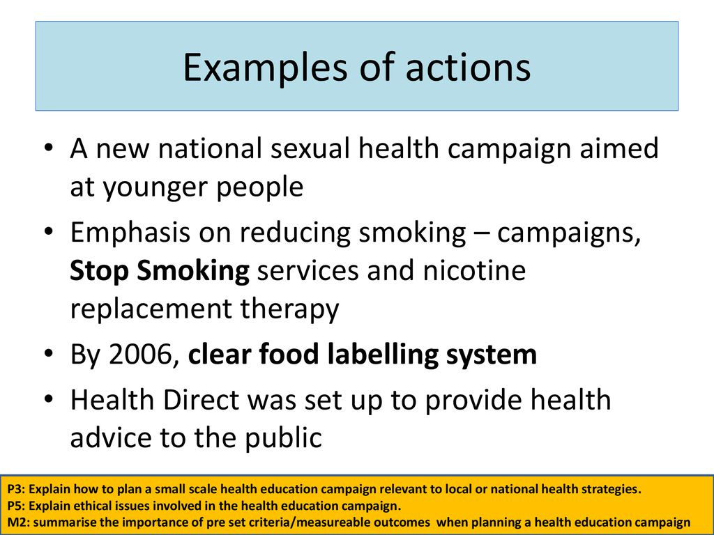Sexual health campaign ethical issues