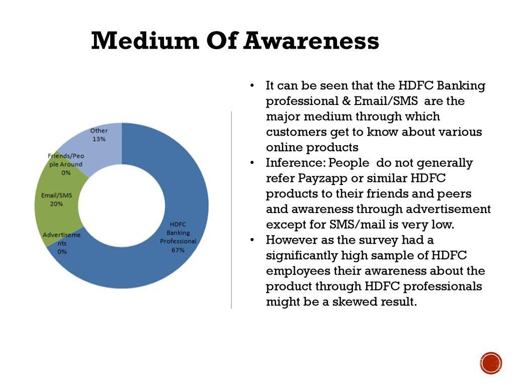 Hdfc bank online payment methods industry interface program