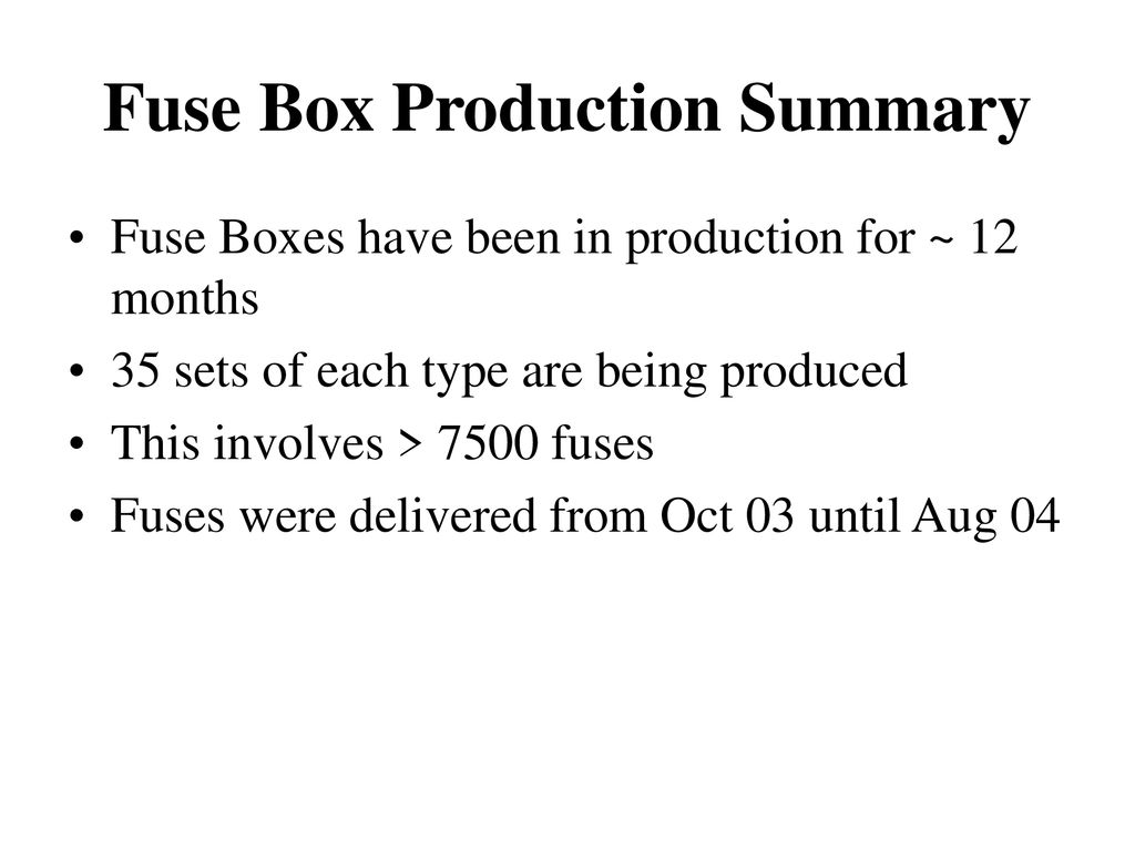 Summary Of Fuse Testing For Barrel Module Boxes Ppt Download Box Production