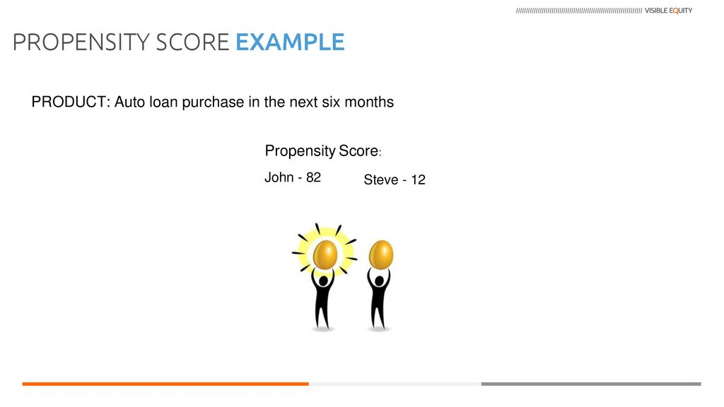 PROPENSITY SCORES Learn how to efficiently identify customers most