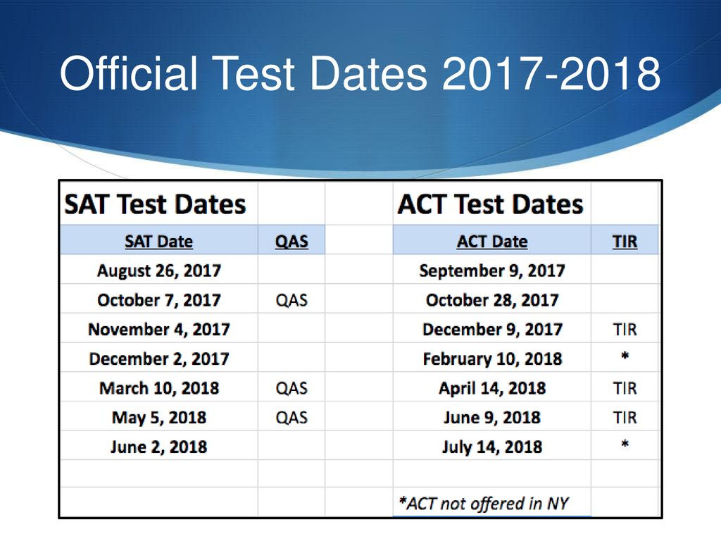 SAT & ACT: A Method for Success Essential Information for Students