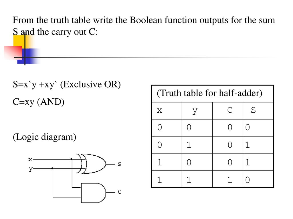 Combinational Circuits Ppt Download Logic Diagram Truth Table 3