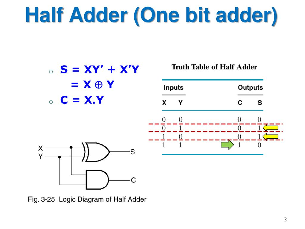 One Bit Adder Ripple Carry 8 Alu Imgur Circuit Eng Reconfigurable Computing Systems Download 1024x768